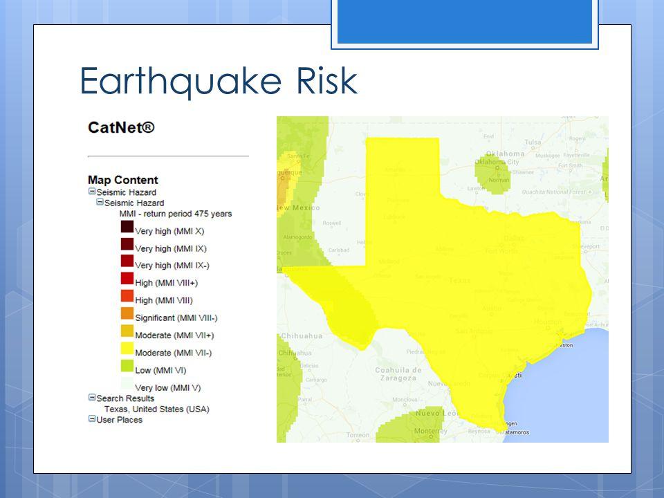 Tornado Risk