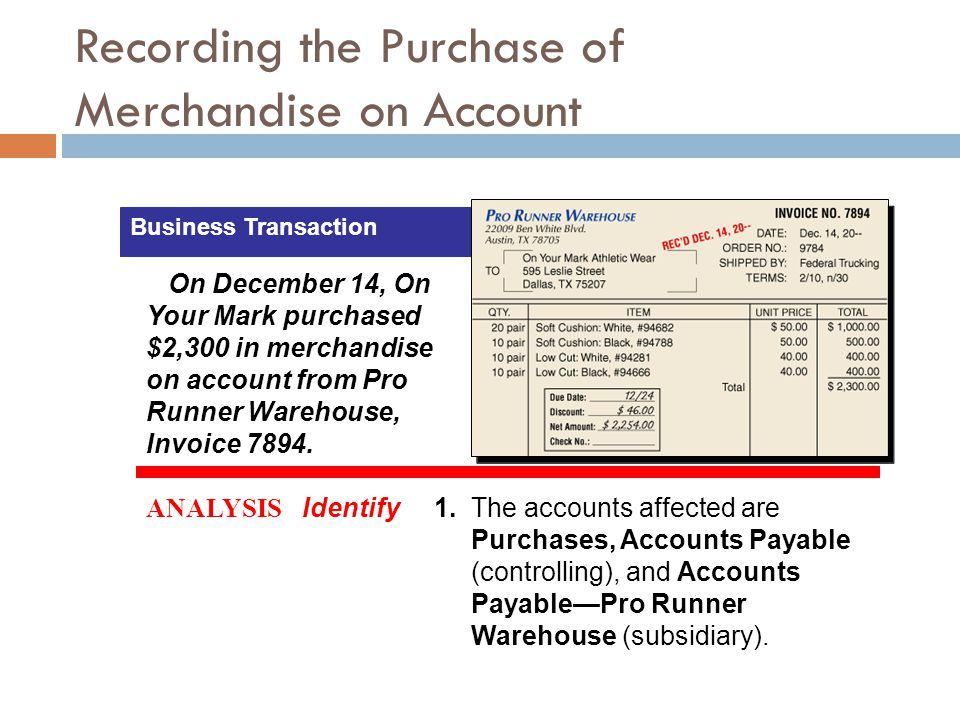 Recording the Purchase of Merchandise on Account Business Transaction ANALYSIS Identify1.The accounts affected are Purchases, Accounts Payable (contro