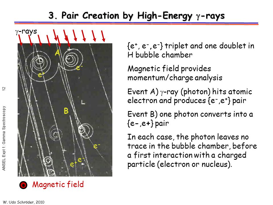 W. Udo Schröder, 2010 ANSEL Expt 1: Gamma Spectroscopy 12 3. Pair Creation by High-Energy  -rays {e +, e -,e - } triplet and one doublet in H bubble