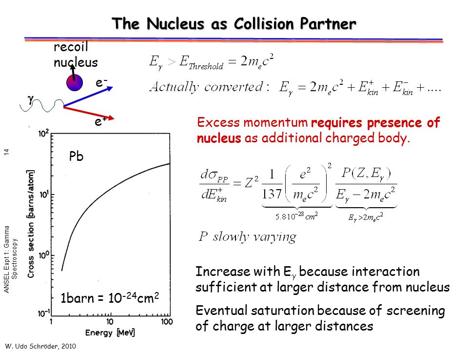 W. Udo Schröder, 2010 ANSEL Expt 1: Gamma Spectroscopy 14 The Nucleus as Collision Partner Increase with E  because interaction sufficient at larger