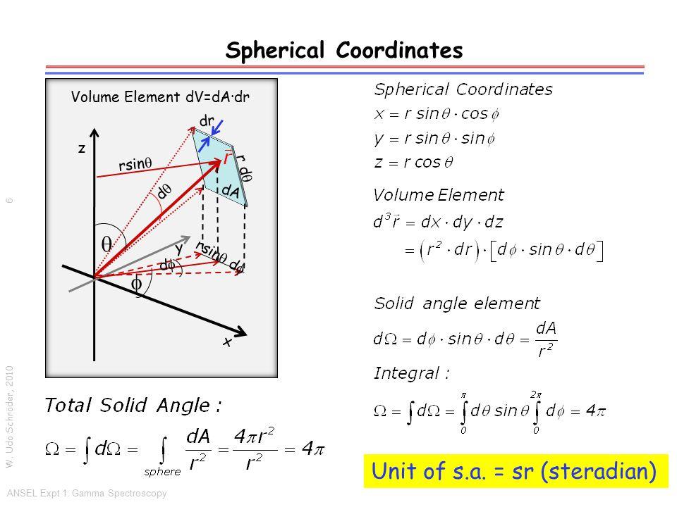 Spherical Coordinates W. Udo Schröder, 2010 ANSEL Expt 1: Gamma Spectroscopy 6   dd dd rsin  rsin  d  r d  x y z dr dA Volume Element dV=dA