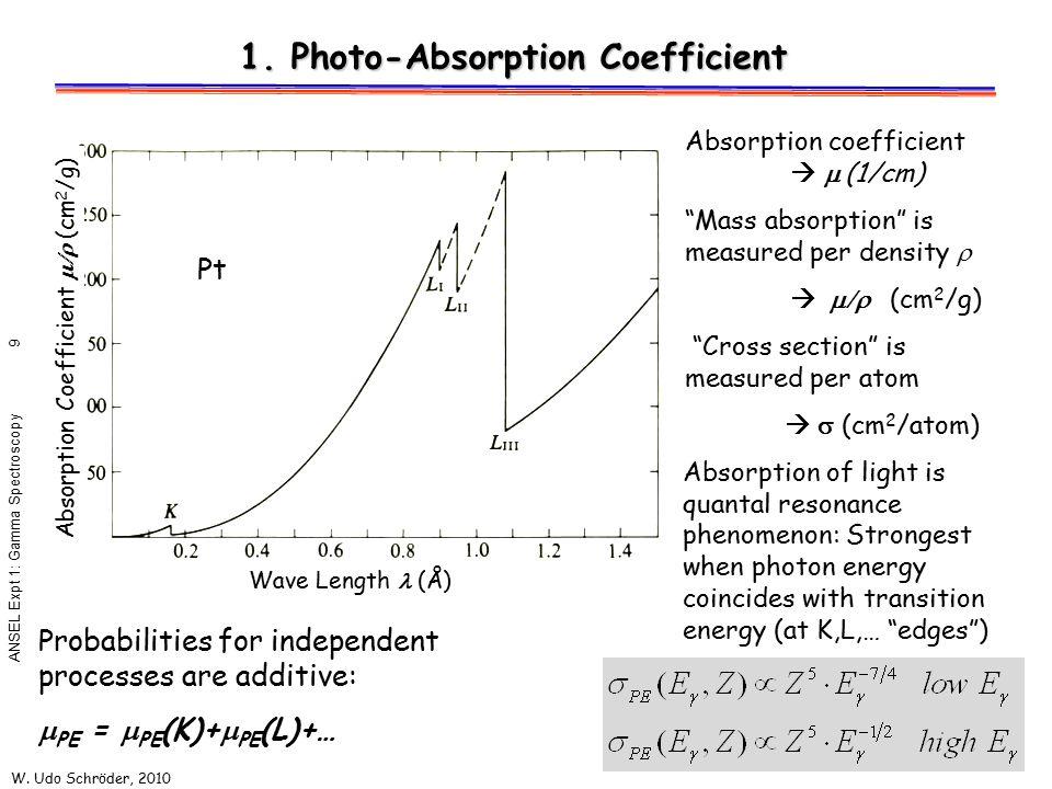 "W. Udo Schröder, 2010 ANSEL Expt 1: Gamma Spectroscopy 9 1. Photo-Absorption Coefficient Absorption coefficient   (1/cm) ""Mass absorption"" is measu"