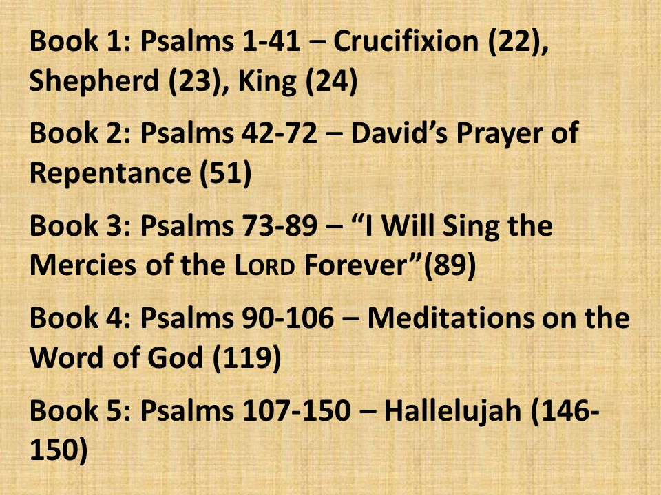 "Book 1: Psalms 1-41 – Crucifixion (22), Shepherd (23), King (24) Book 2: Psalms 42-72 – David's Prayer of Repentance (51) Book 3: Psalms 73-89 – ""I Wi"