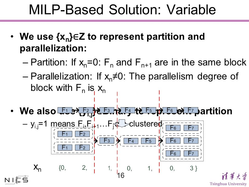 MILP-Based Solution: Variable We use {x n } ∈ Z to represent partition and parallelization: –Partition: If x n =0: F n and F n+1 are in the same block –Parallelization: If x n ≠0: The parallelism degree of block with F n is x n We also use {y i,j } ∈ Binary to represent partition –y i,j =1 means F i,F i+1 …F j are clustered x n 16