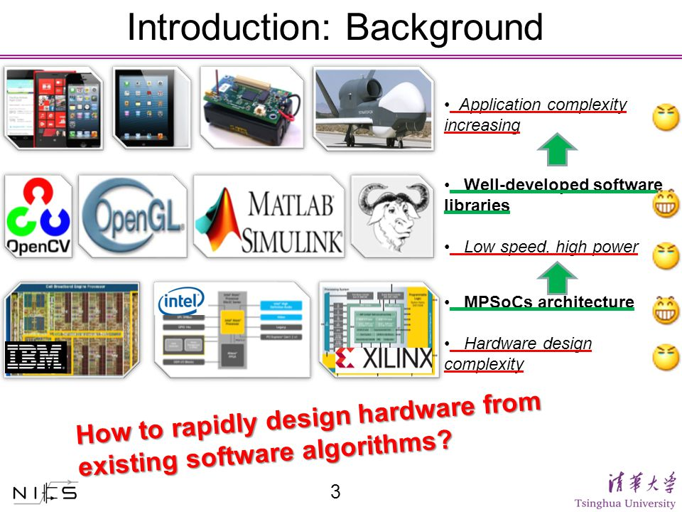 Well-developed software libraries Low speed, high power Introduction: Background 3 Application complexity increasing MPSoCs architecture Hardware design complexity How to rapidly design hardware from existing software algorithms?
