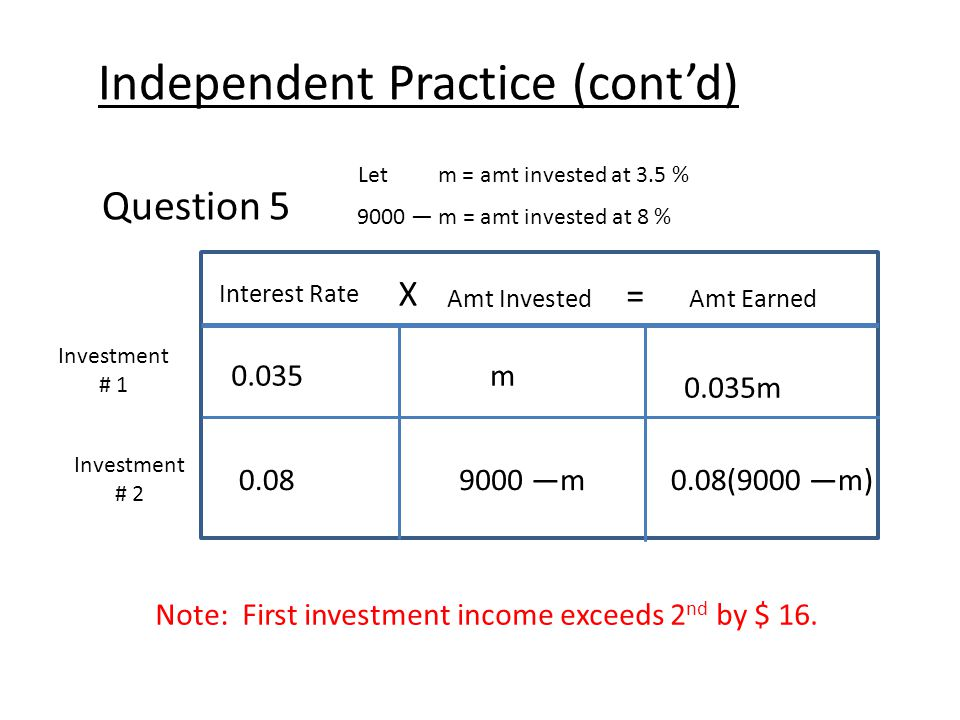 Independent Practice (cont'd) Question 5 Let m = amt invested at 3.5 % 9000 — m = amt invested at 8 % Interest Rate X Amt Earned = Amt Invested Investment # 1 Investment # 2 0.035m 0.035m 0.089000 —m0.08(9000 —m) Note: First investment income exceeds 2 nd by $ 16.