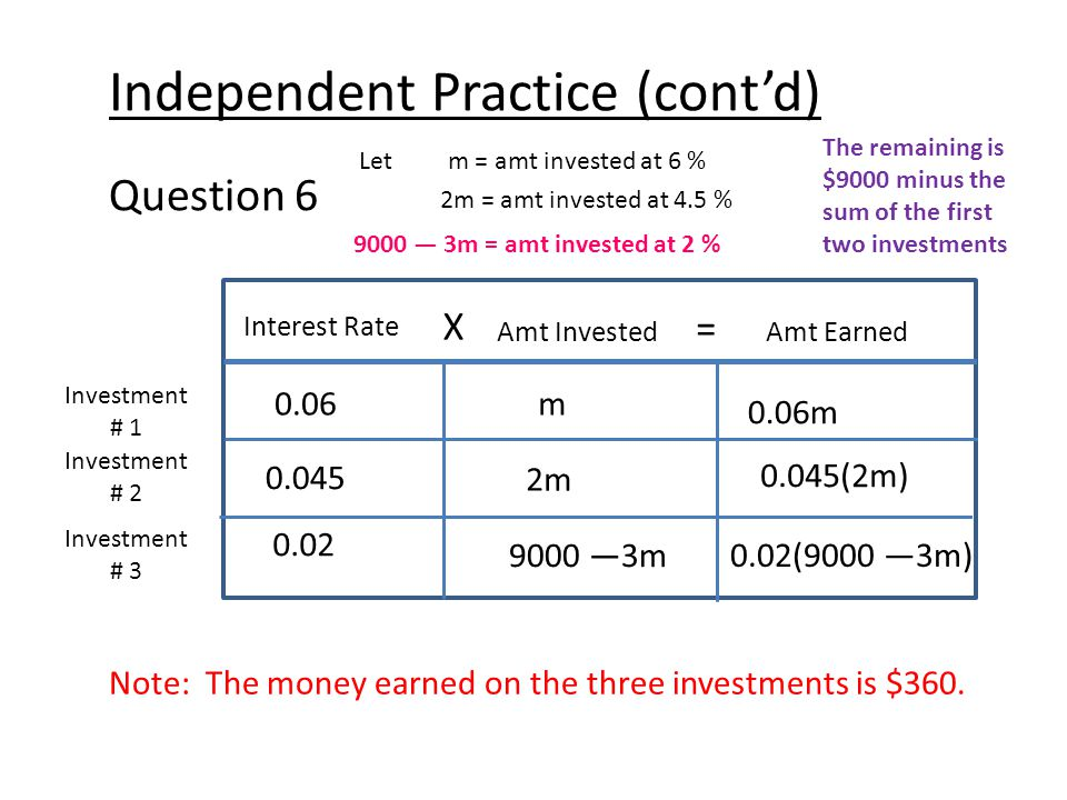 Independent Practice (cont'd) Question 6 Let m = amt invested at 6 % 2m = amt invested at 4.5 % Interest Rate X Amt Earned = Amt Invested Investment # 1 Investment # 2 0.06m 0.06m 0.02 9000 —3m 0.02(9000 —3m) Note: The money earned on the three investments is $360.