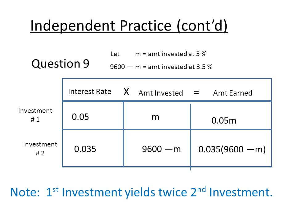 Independent Practice (cont'd) Question 9 Let m = amt invested at 5 % 9600 — m = amt invested at 3.5 % Interest Rate X Amt Earned = Amt Invested Investment # 1 Investment # 2 0.05m 0.05m 0.0359600 —m 0.035(9600 —m) Note: 1 st Investment yields twice 2 nd Investment.