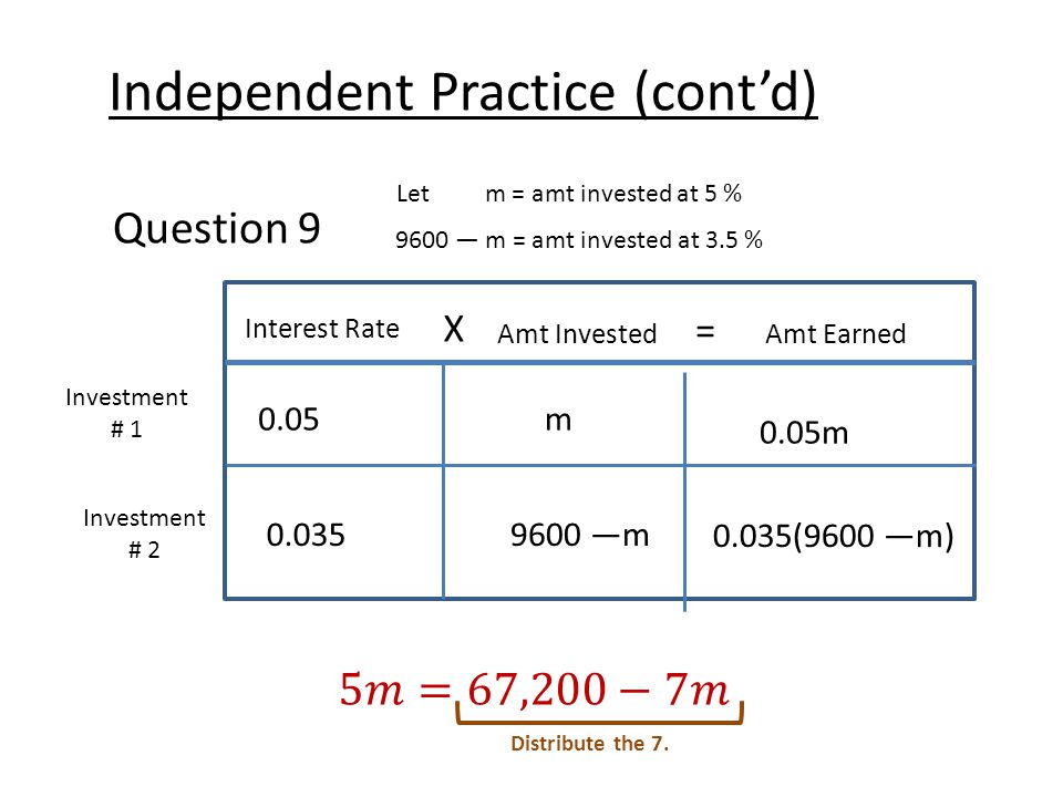 Independent Practice (cont'd) Question 9 Let m = amt invested at 5 % 9600 — m = amt invested at 3.5 % Interest Rate X Amt Earned = Amt Invested Investment # 1 Investment # 2 0.05m 0.05m 0.0359600 —m 0.035(9600 —m) Distribute the 7.