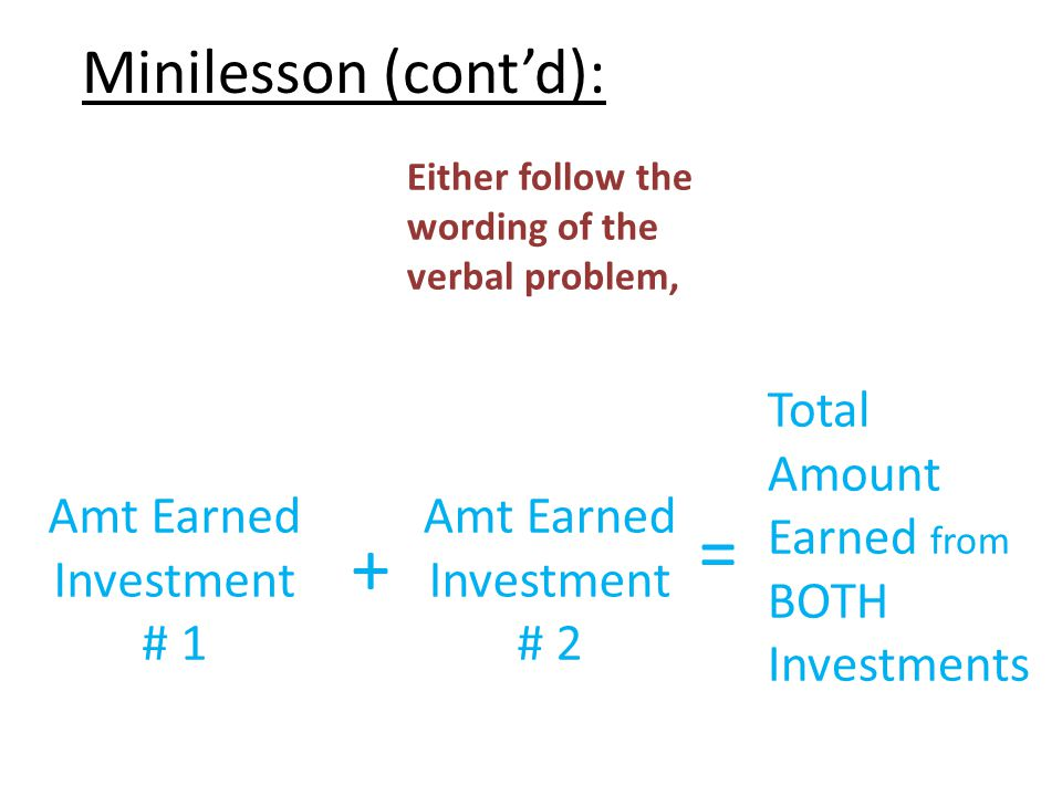 Minilesson (cont'd): Either follow the wording of the verbal problem, Amt Earned Investment # 1 + = Total Amount Earned from BOTH Investments Amt Earned Investment # 2