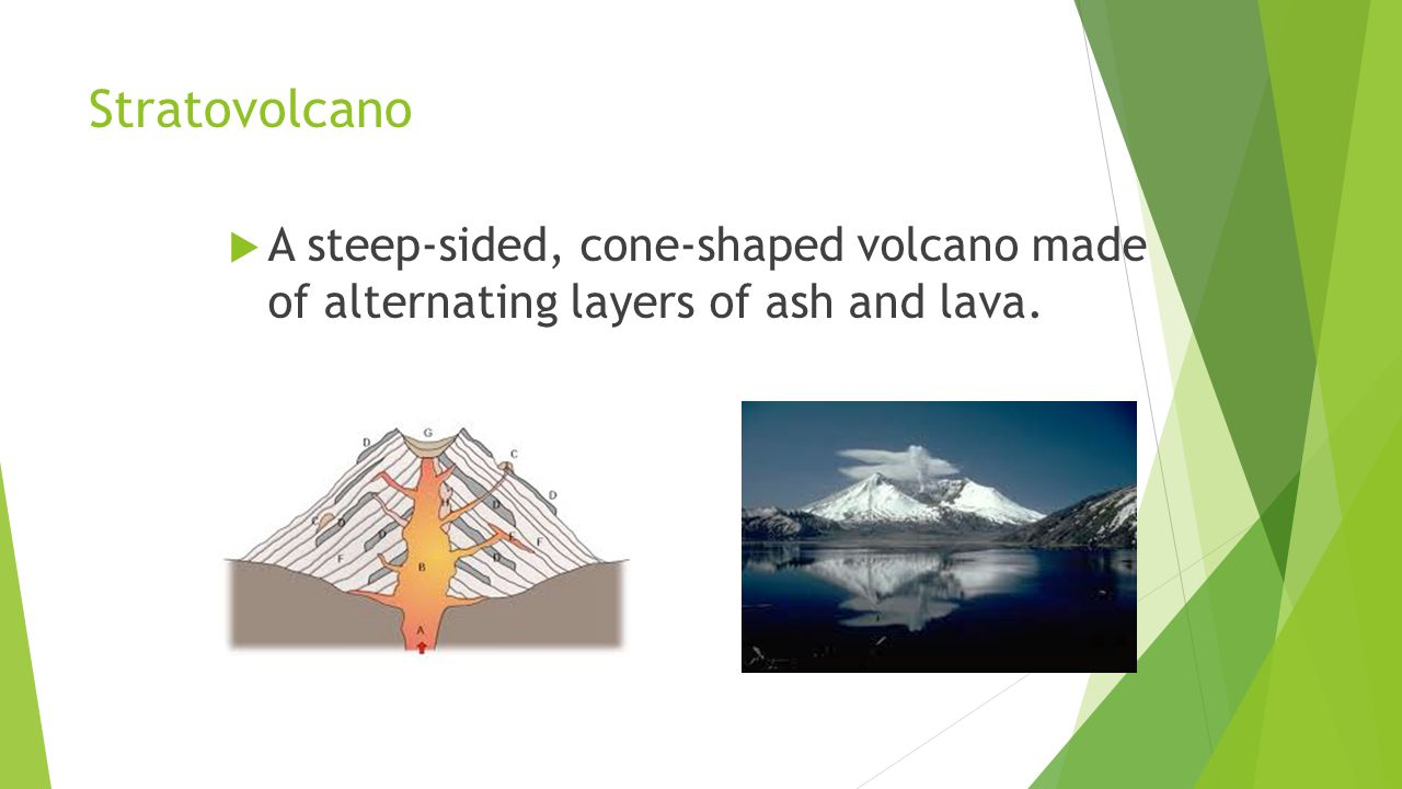 Stratovolcano  A steep-sided, cone-shaped volcano made of alternating layers of ash and lava.