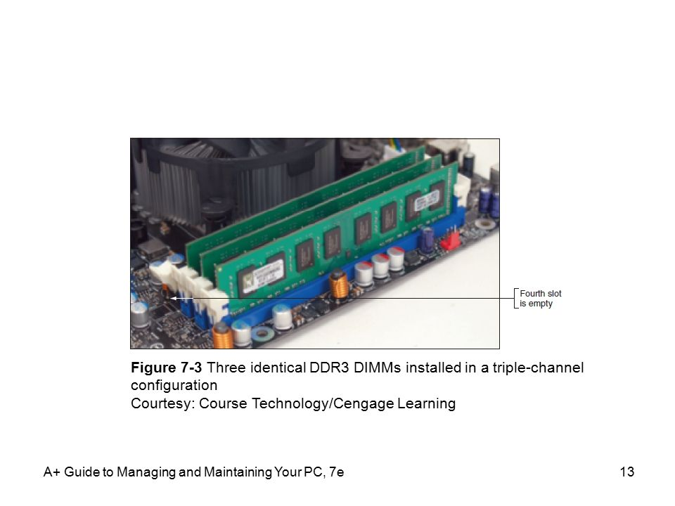 A+ Guide to Managing and Maintaining Your PC, 7e13 Figure 7-3 Three identical DDR3 DIMMs installed in a triple-channel configuration Courtesy: Course