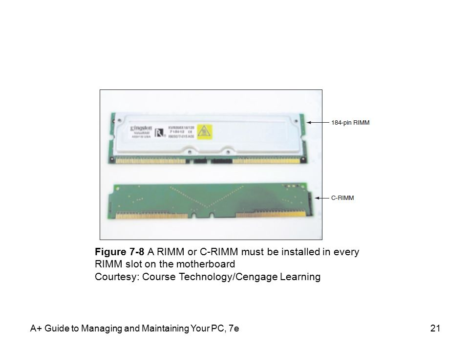 A+ Guide to Managing and Maintaining Your PC, 7e21 Figure 7-8 A RIMM or C-RIMM must be installed in every RIMM slot on the motherboard Courtesy: Course Technology/Cengage Learning