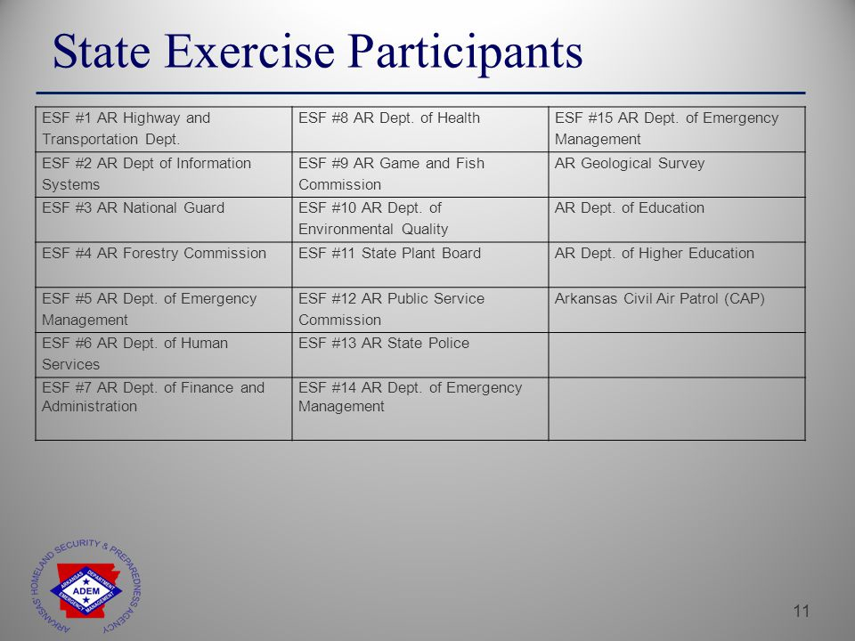 11 State Exercise Participants ESF #1 AR Highway and Transportation Dept.