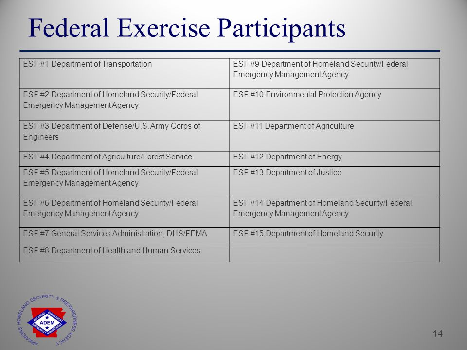 14 Federal Exercise Participants ESF #1 Department of Transportation ESF #9 Department of Homeland Security/Federal Emergency Management Agency ESF #2 Department of Homeland Security/Federal Emergency Management Agency ESF #10 Environmental Protection Agency ESF #3 Department of Defense/U.S.