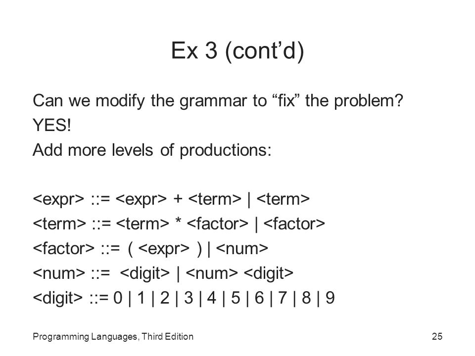 """Ex 3 (cont'd) Can we modify the grammar to """"fix"""" the problem? YES! Add more levels of productions: ::= + 