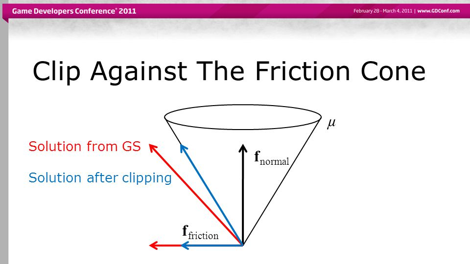Clip Against The Friction Cone f normal f friction µ Solution from GS Solution after clipping
