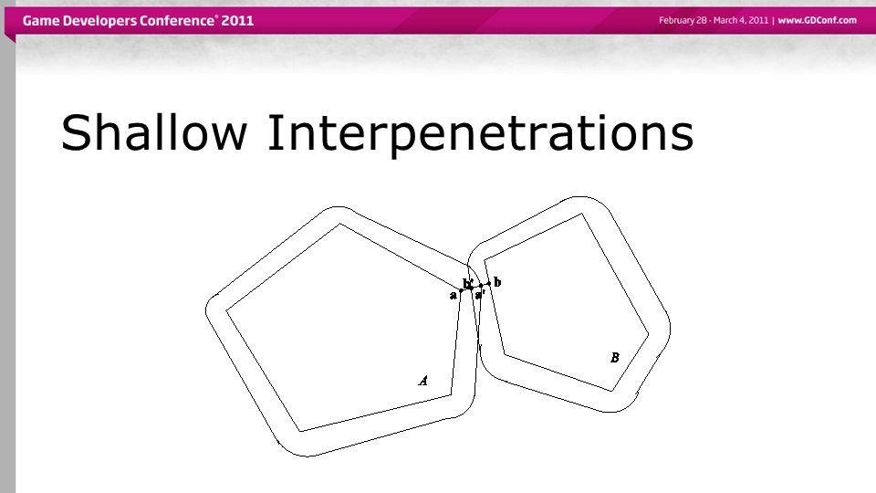 Shallow Interpenetrations