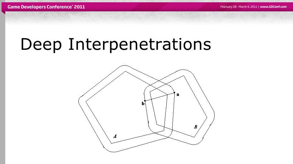 Deep Interpenetrations