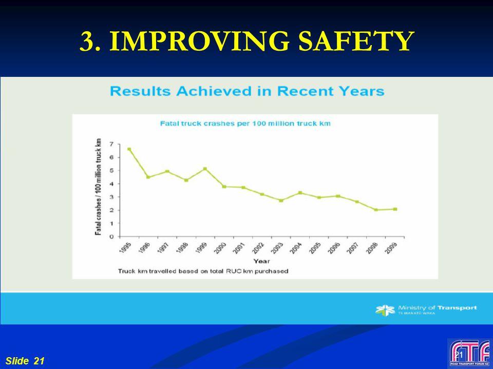 Slide 21 21 3. IMPROVING SAFETY