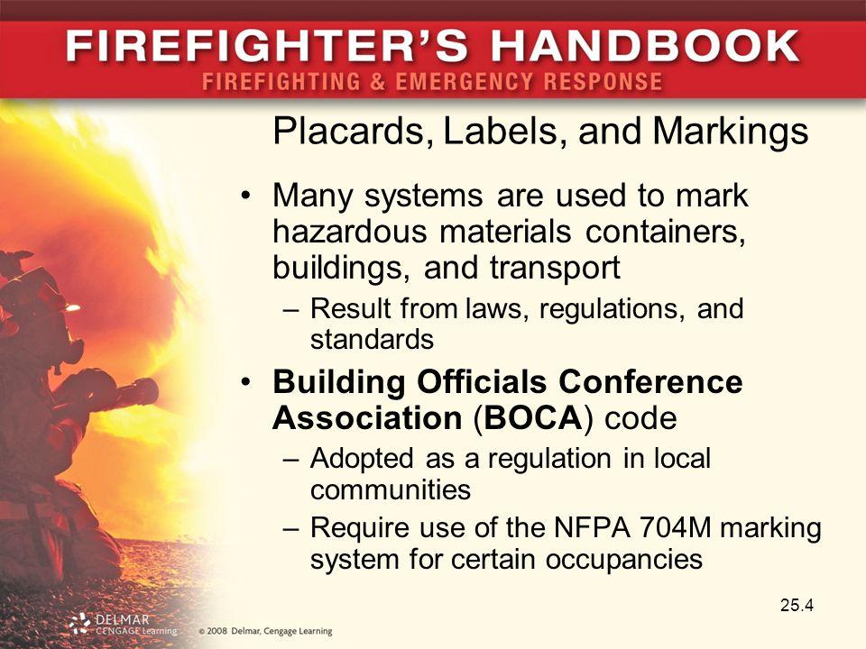 25.15 Type 6, Poisonous Materials Division 6.1 Division 6.2 Hazardous Zone A Hazardous Zone B