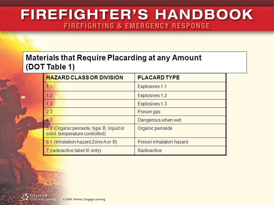 25.18 Class 9, Miscellaneous Hazardous Catchall category