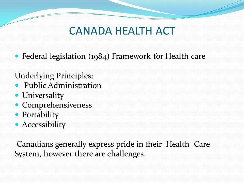 CANADA HEALTH ACT Federal legislation (1984) Framework for Health care Underlying Principles: Public Administration Universality Comprehensiveness Por