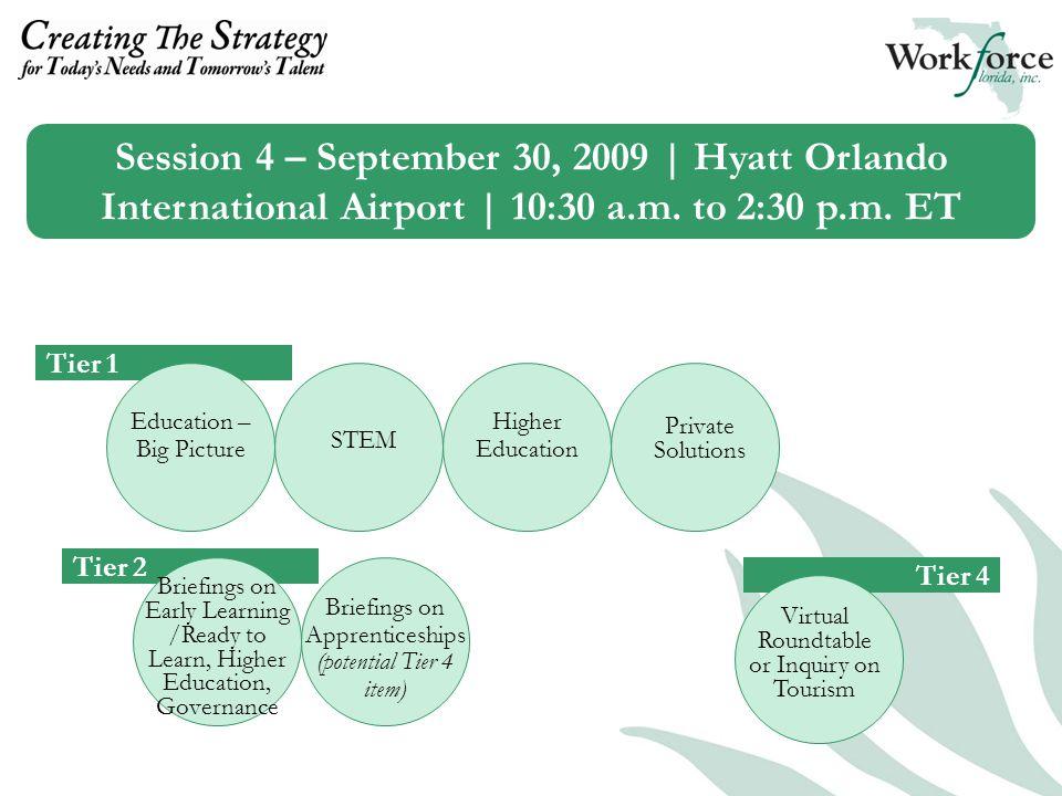 Session 4 – September 30, 2009 | Hyatt Orlando International Airport | 10:30 a.m.