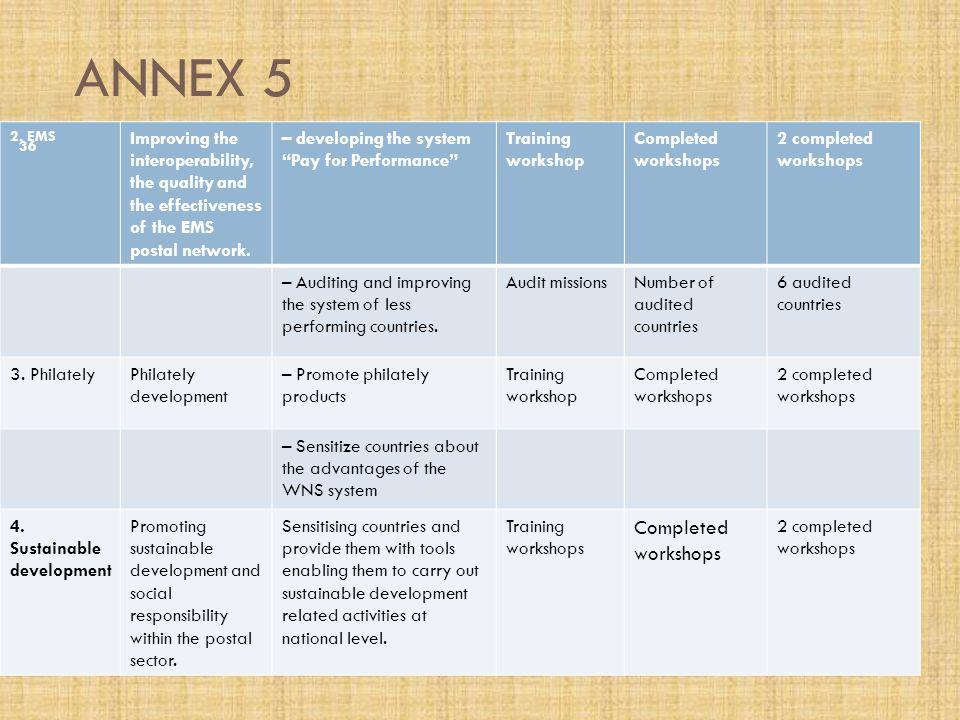 ANNEX 6 5.