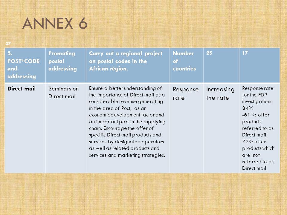 ANNEX 7 Priority areas ProjectActivities ObjectiveAchievement Projets régionaux 7.