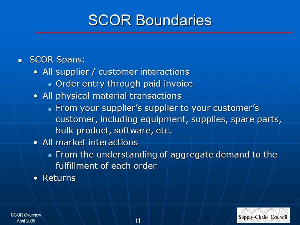 SCOR Overview April 2005 11 SCOR Boundaries SCOR Spans: SCOR Spans: All supplier / customer interactionsAll supplier / customer interactions Order ent