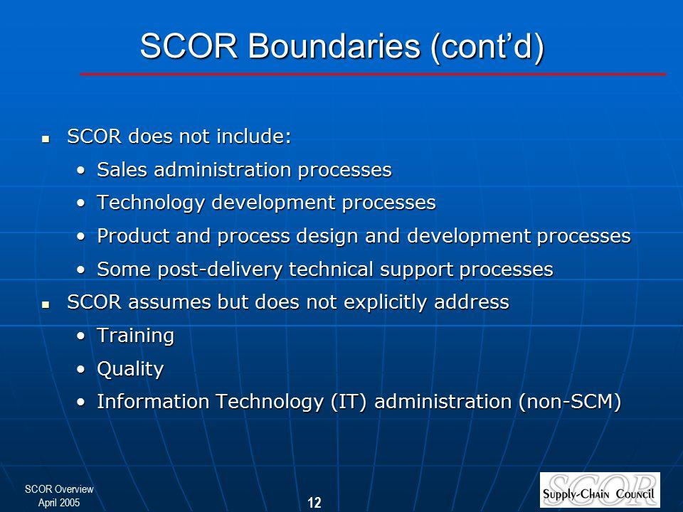SCOR Overview April 2005 12 SCOR Boundaries (cont'd) SCOR does not include: SCOR does not include: Sales administration processesSales administration
