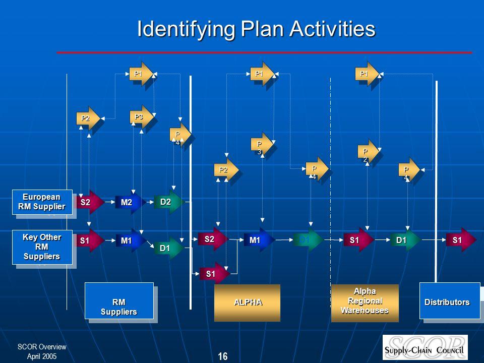 SCOR Overview April 2005 16 Identifying Plan Activities Consumer P2P2 P4P4P4P4 P4P4P4P4 P3P3 P4P4P4P4 P4P4P4P4 S1 D1S1 P2P2P2P2 P2P2P2P2 P2P2 P3P3P3P3