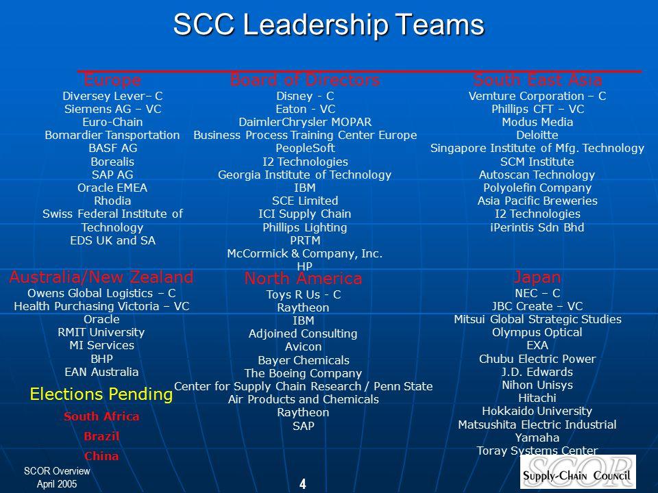 SCOR Overview April 2005 4 SCC Leadership Teams Australia/New Zealand Owens Global Logistics – C Health Purchasing Victoria – VC Oracle RMIT Universit