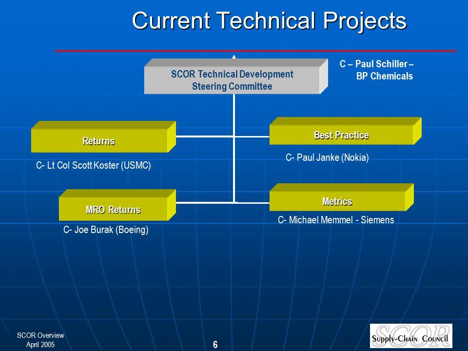 SCOR Overview April 2005 6 Current Technical Projects C – Paul Schiller – BP Chemicals C- Lt Col Scott Koster (USMC) Returns C- Michael Memmel - Sieme