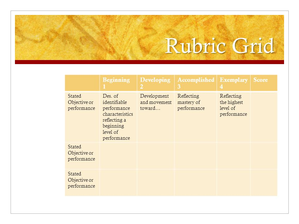 Rubric Grid Beginning 1 Developing 2 Accomplished 3 Exemplary 4 Score Stated Objective or performance Des. of identifiable performance characteristics