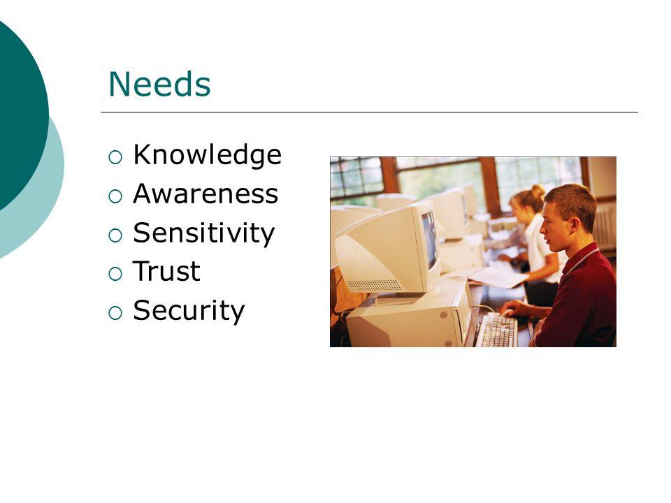 Needs  Knowledge  Awareness  Sensitivity  Trust  Security
