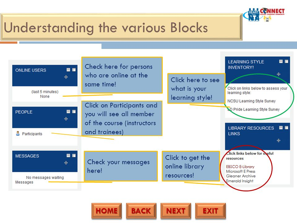 HOME BACK NEXT EXIT Understanding the various Blocks Click on Participants and you will see all member of the course (instructors and trainees) Check here for persons who are online at the same time.