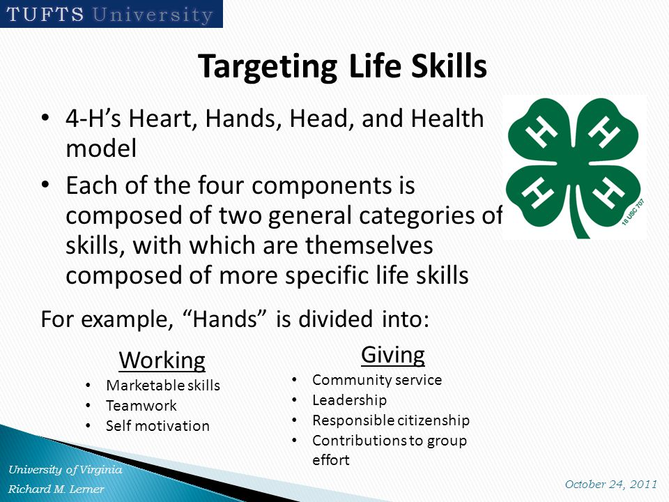Targeting Life Skills 4-H's Heart, Hands, Head, and Health model Each of the four components is composed of two general categories of skills, with which are themselves composed of more specific life skills For example, Hands is divided into: Working Marketable skills Teamwork Self motivation Giving Community service Leadership Responsible citizenship Contributions to group effort