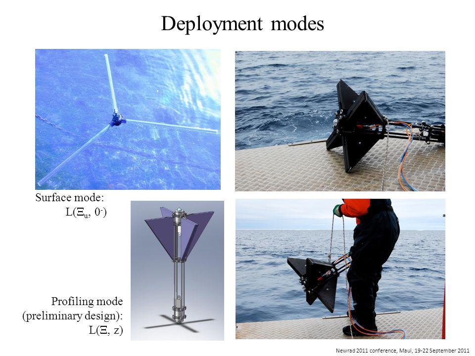 Newrad 2011 conference, Maui, 19-22 September 2011 Deployment modes Profiling mode (preliminary design): L( , z) Surface mode: L(  u, 0 - )