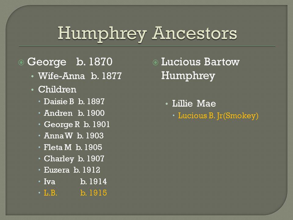  Georgeb. 1870 Wife-Anna b. 1877 Children  Daisie B b. 1897  Andren b. 1900  George R b. 1901  Anna W b. 1903  Fleta M b. 1905  Charley b. 1907