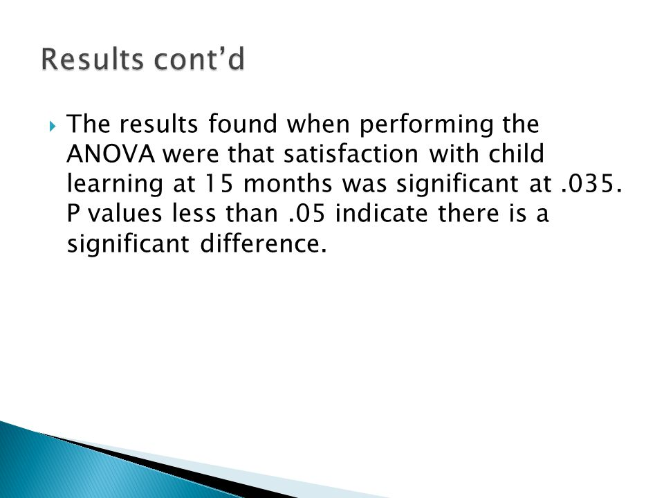  The results found when performing the ANOVA were that satisfaction with child learning at 15 months was significant at.035.