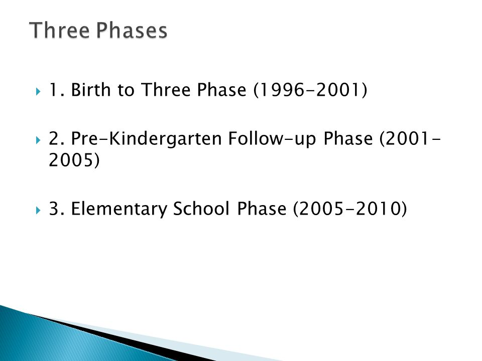  1. Birth to Three Phase (1996-2001)  2. Pre-Kindergarten Follow-up Phase (2001- 2005)  3.