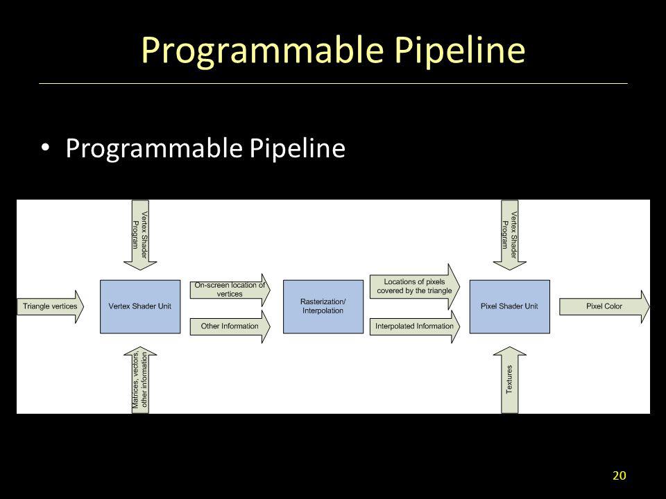 Programmable Pipeline 20
