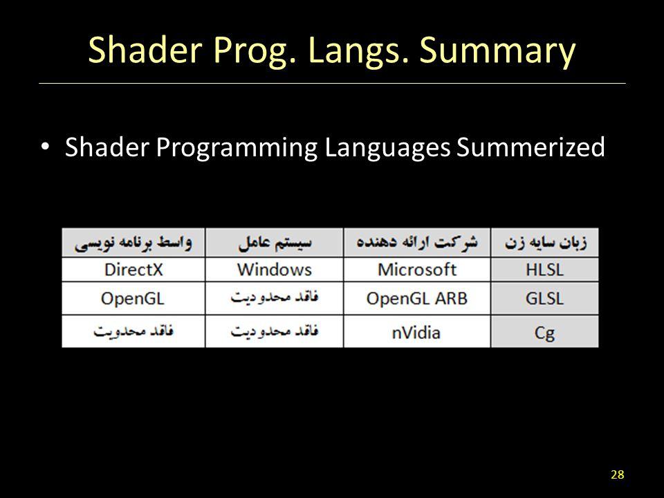 Shader Prog. Langs. Summary Shader Programming Languages Summerized 28