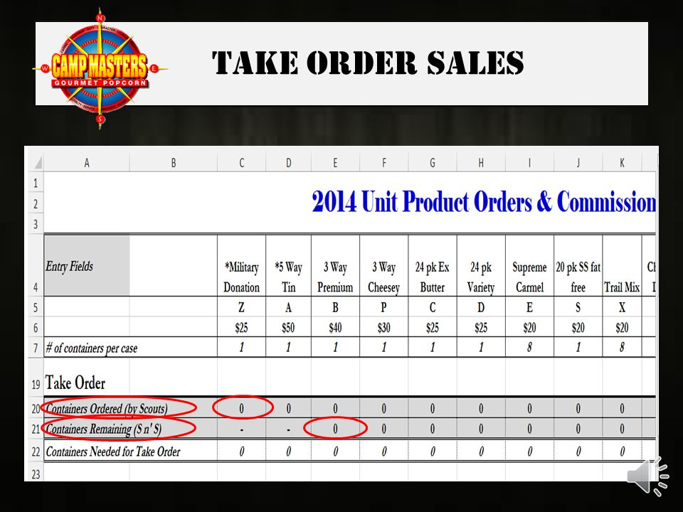 TAKE ORDER SALES After entering Take Order forms in the 2014 Scouts' Popcorn Sales Tracking System, continue with...