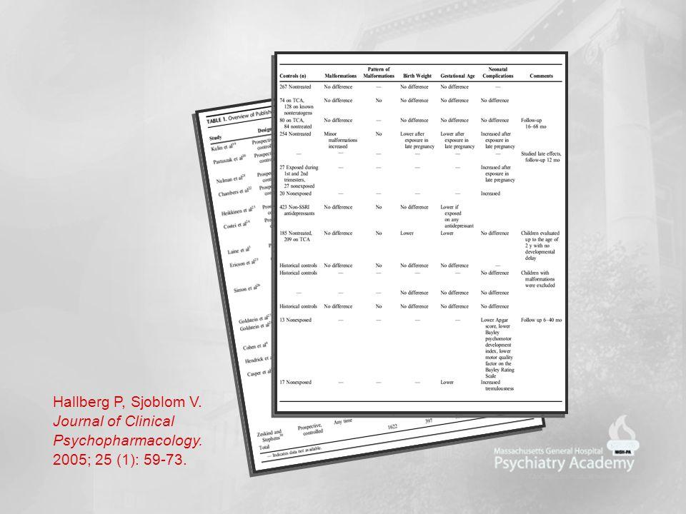 Hallberg P, Sjoblom V. Journal of Clinical Psychopharmacology. 2005; 25 (1): 59-73.