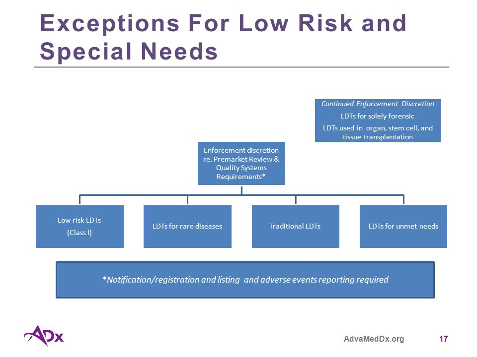 AdvaMedDx.org17 Exceptions For Low Risk and Special Needs Enforcement discretion re.