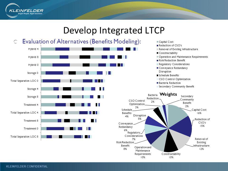 KLEINFELDER CONFIDENTIAL Develop Integrated LTCP Evaluation of Alternatives (Benefits Modeling):