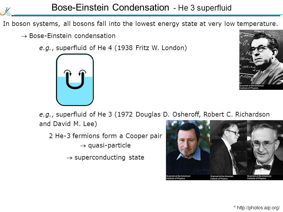 Bose-Einstein Condensation - Rb atom In 1995, B-E condensation observed in Rb atom by Eric A.